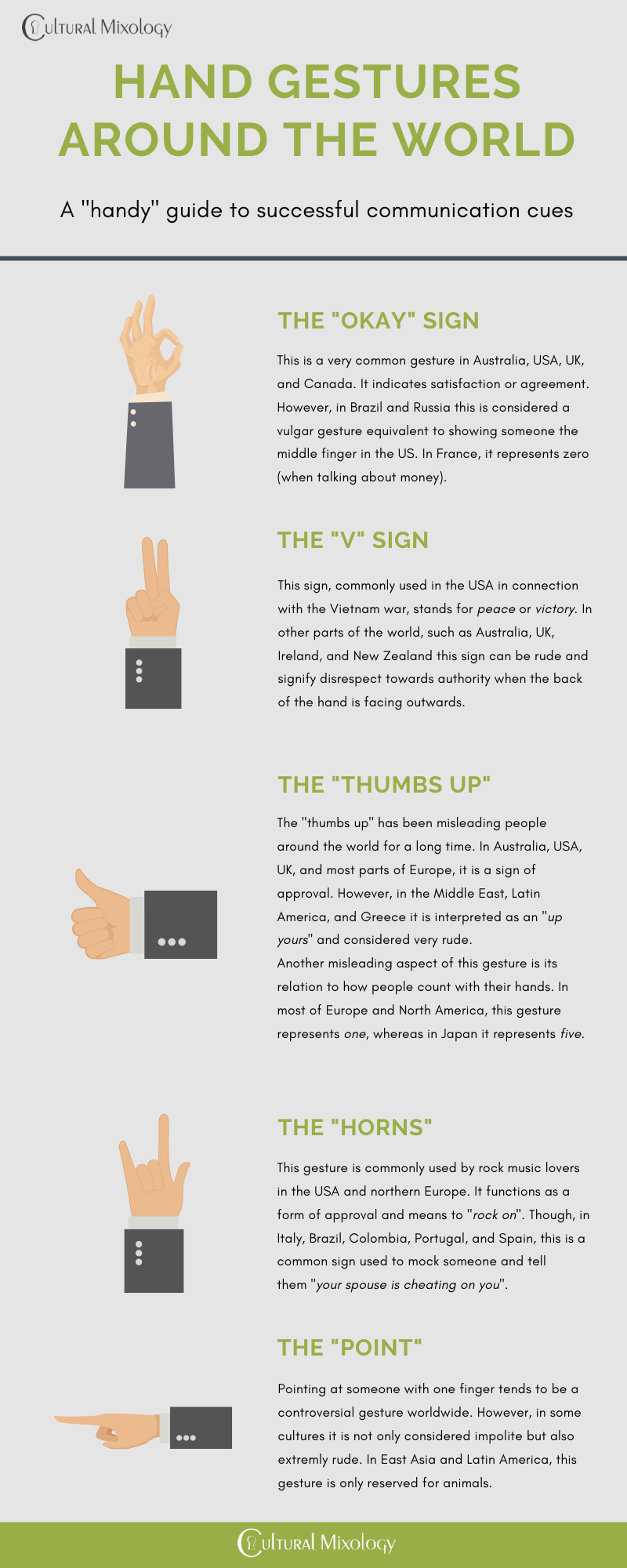 Infographic - Hand Gestures Around the World